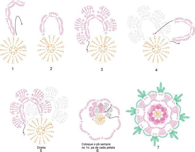 Flor de crochê gráfico