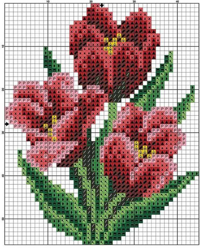 gráficos de flores em ponto cruz
