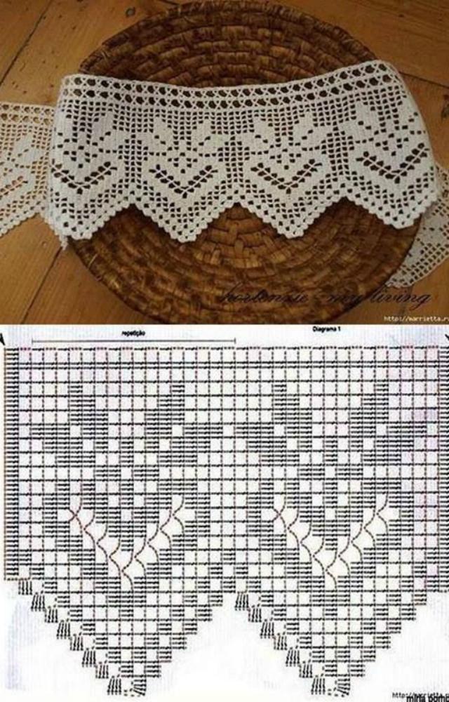 gráficos de bicos de crochê para imprimir
