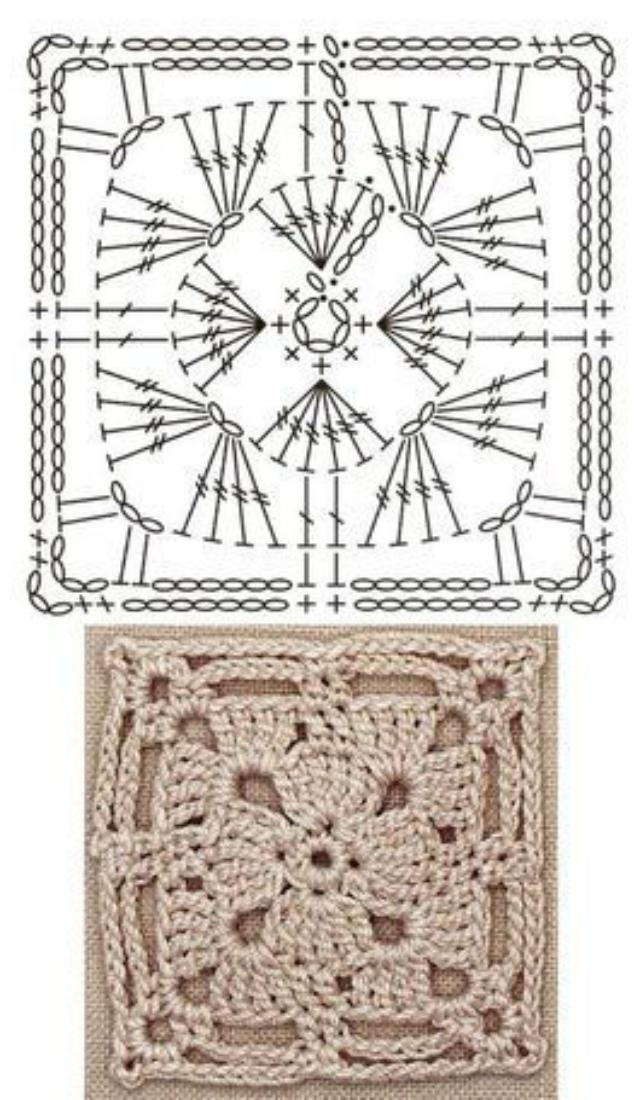 Gráfico quadrado de crochê