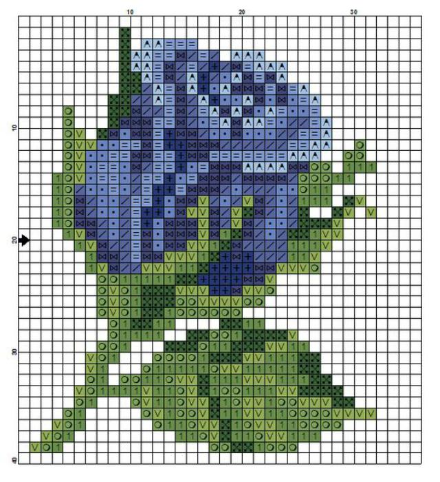Gráfico de rosa em ponto cruz azul