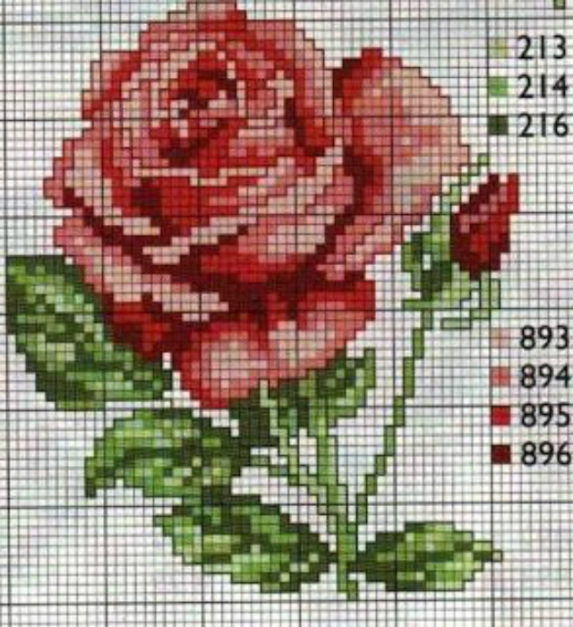Gráfico de rosa em ponto cruz