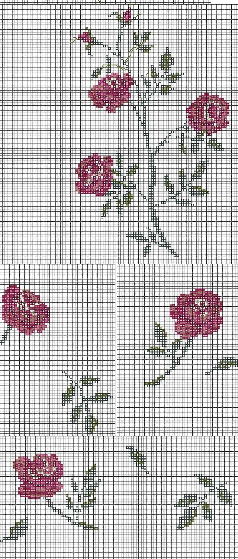Gráfico de rosas em ponto cruz