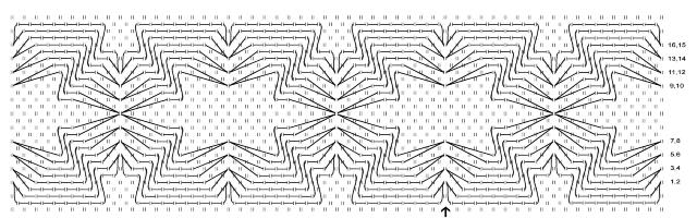 Gráfico de vagonite