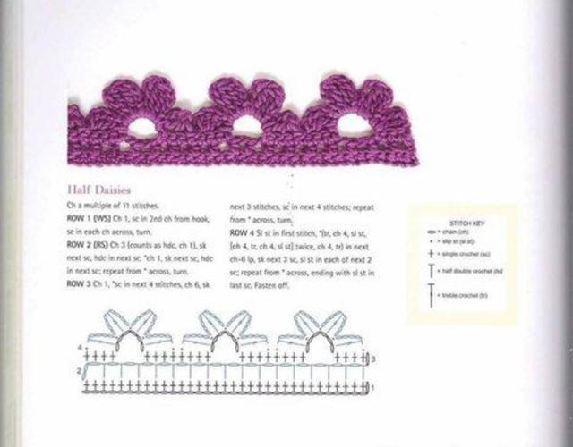 Gráfico de bico de crochê em pano de prato simples
