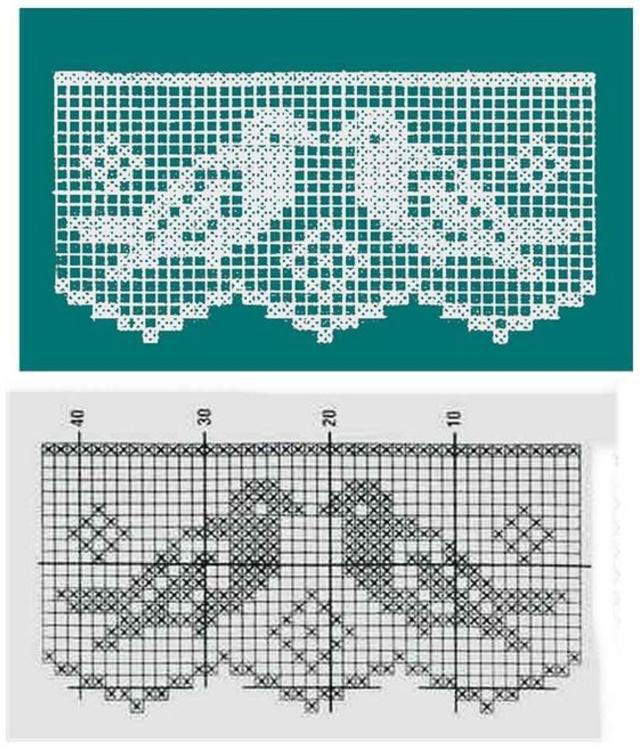 Gráfico de bico de crochê em pano de prato de passarinho