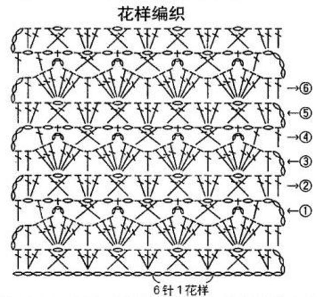 Gráfico de bico de crochê em pano de prato