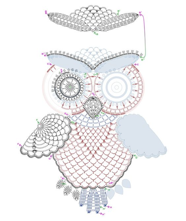Gráfico de coruja de crochê