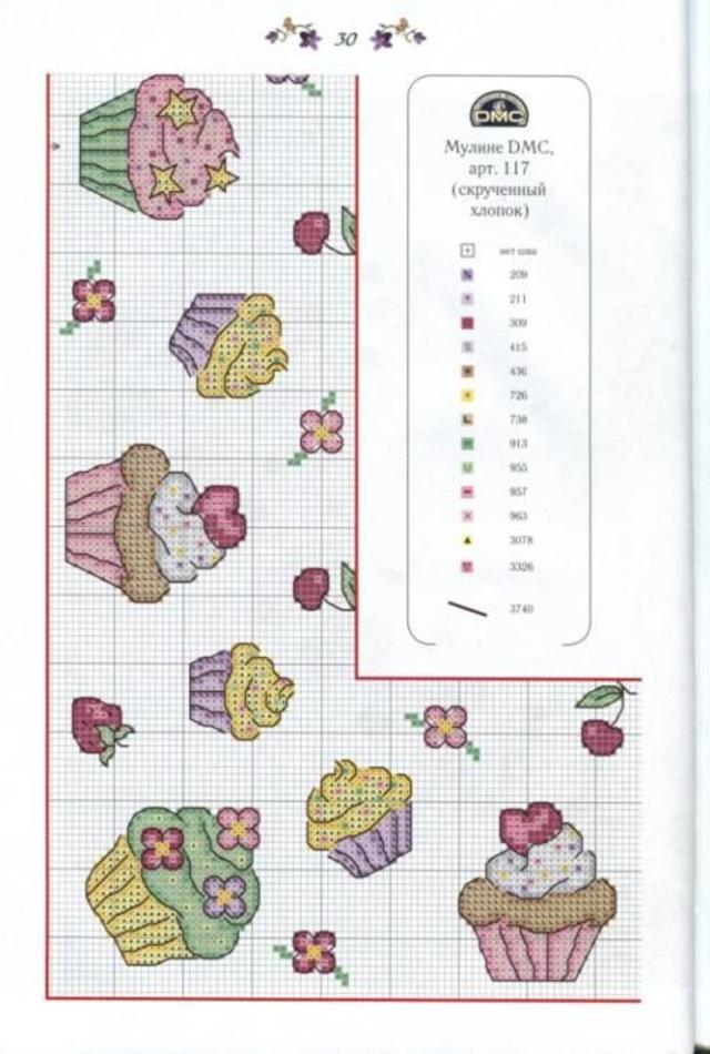 Gráficos de bolinhos em ponto cruz