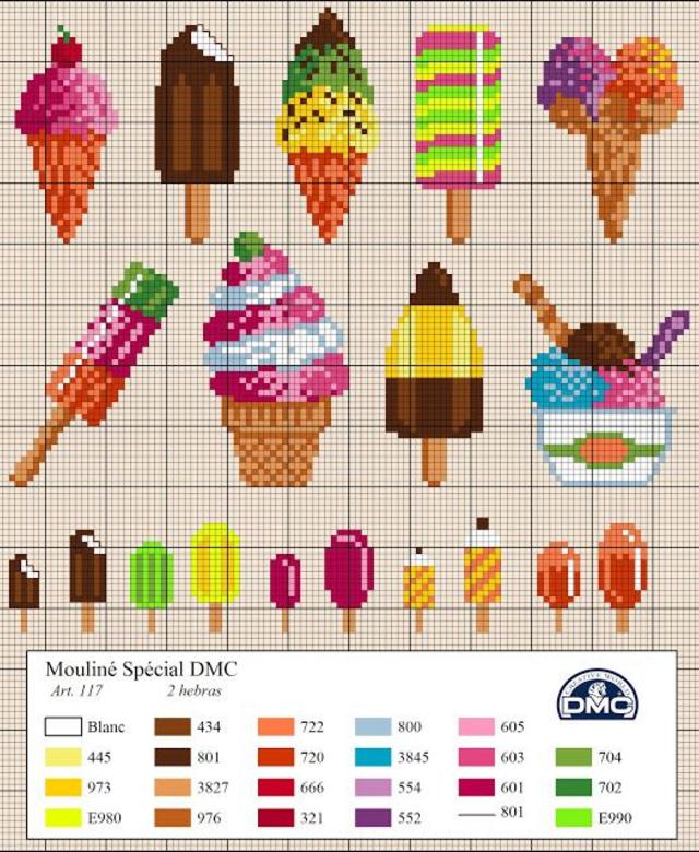 Gráficos de sorvete em ponto cruz