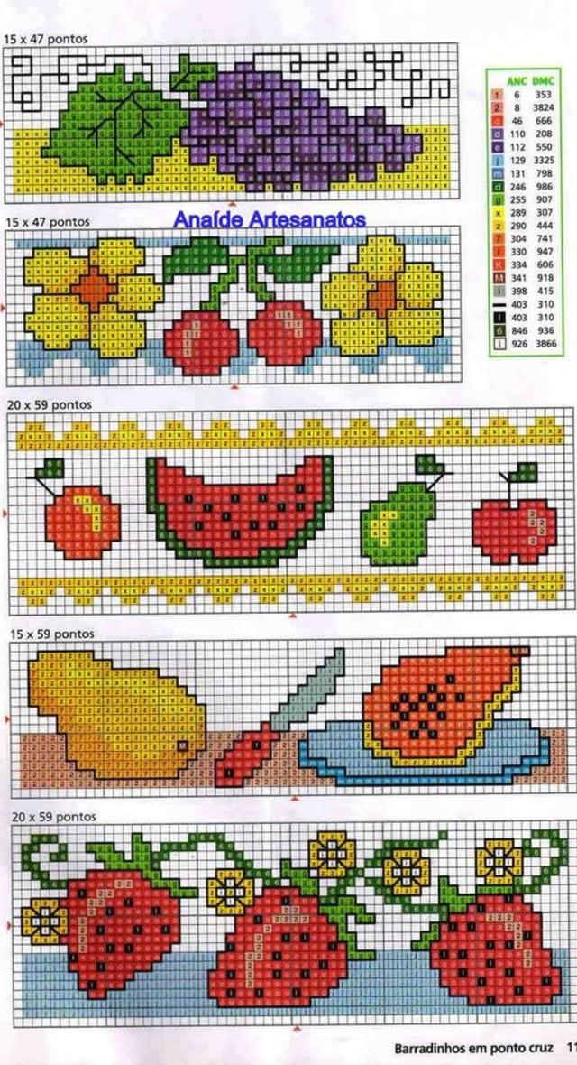 Gráficos de frutas em ponto cruz