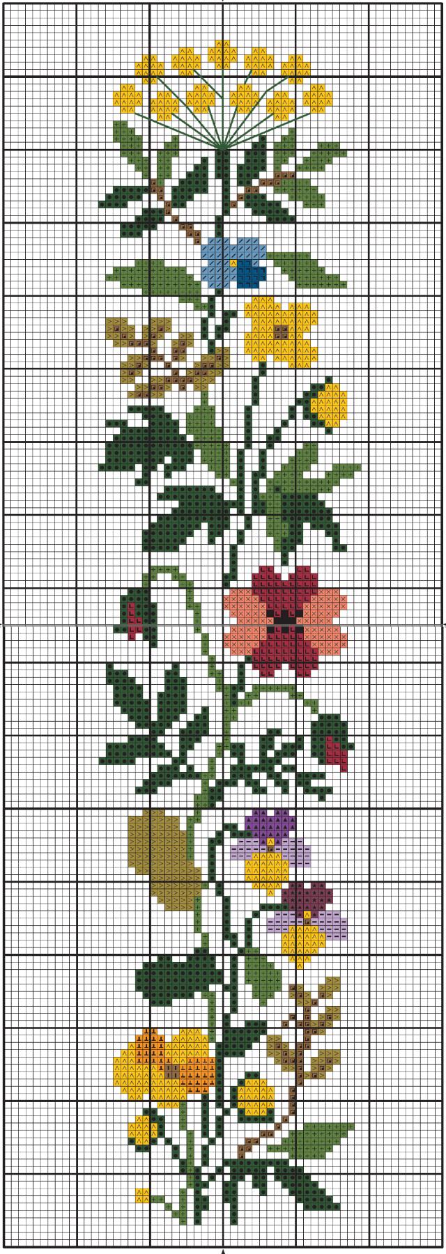 Gráfico de flores em ponto cruz