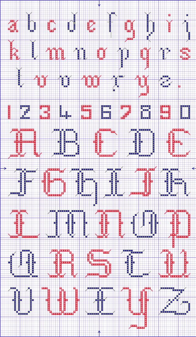 Gráficos de letras em ponto cruz para toalhas