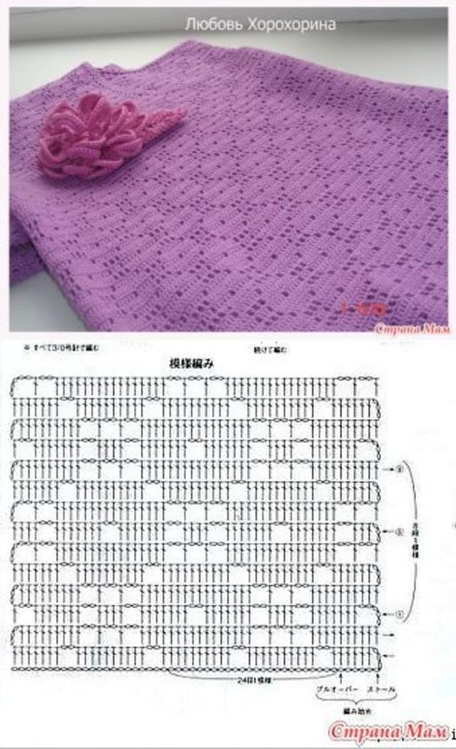 Gráfico tapete de crochê